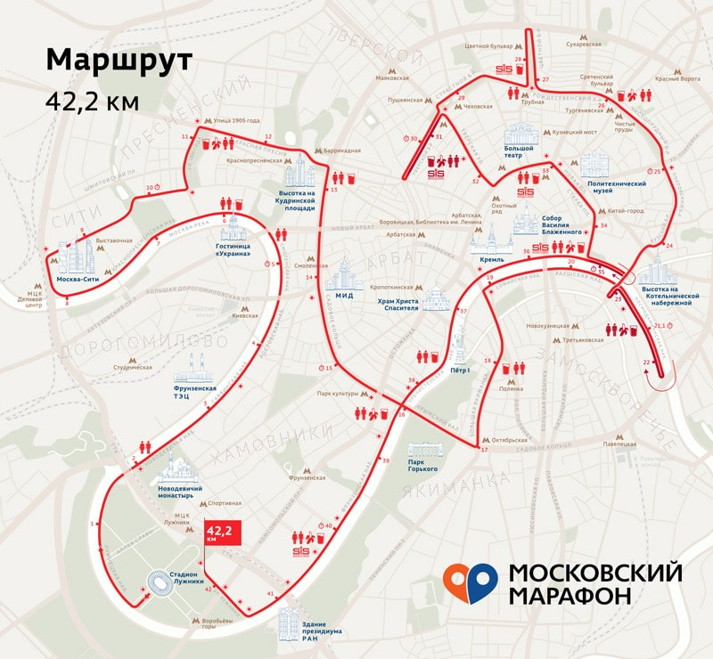 moscow-marathon-guide-2019-5