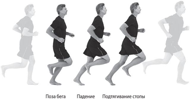 poznyj-metod-bega-3