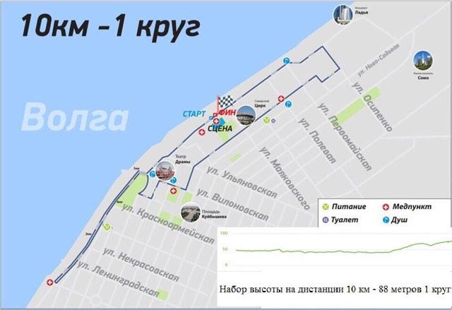 samara-marafon-trassa-10-km