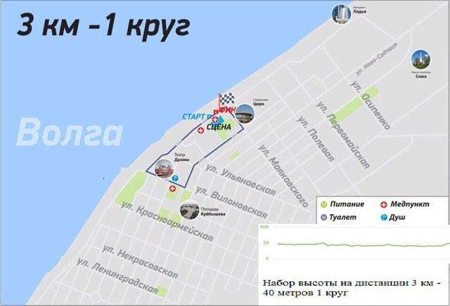 samara-marafon-trassa-3-km