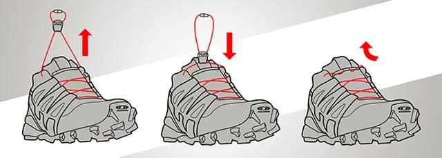 Быстрая шнуровка беговых кроссовок