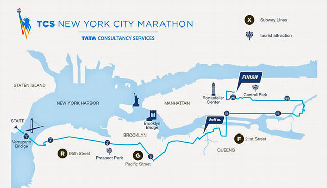 Гид по Нью-Йоркскому марафону: история, победители, регистрация, маршрут